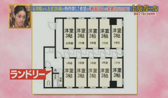 อพาร์ทเม้นท์ที่โตเกียวหยั่งกับคุก!